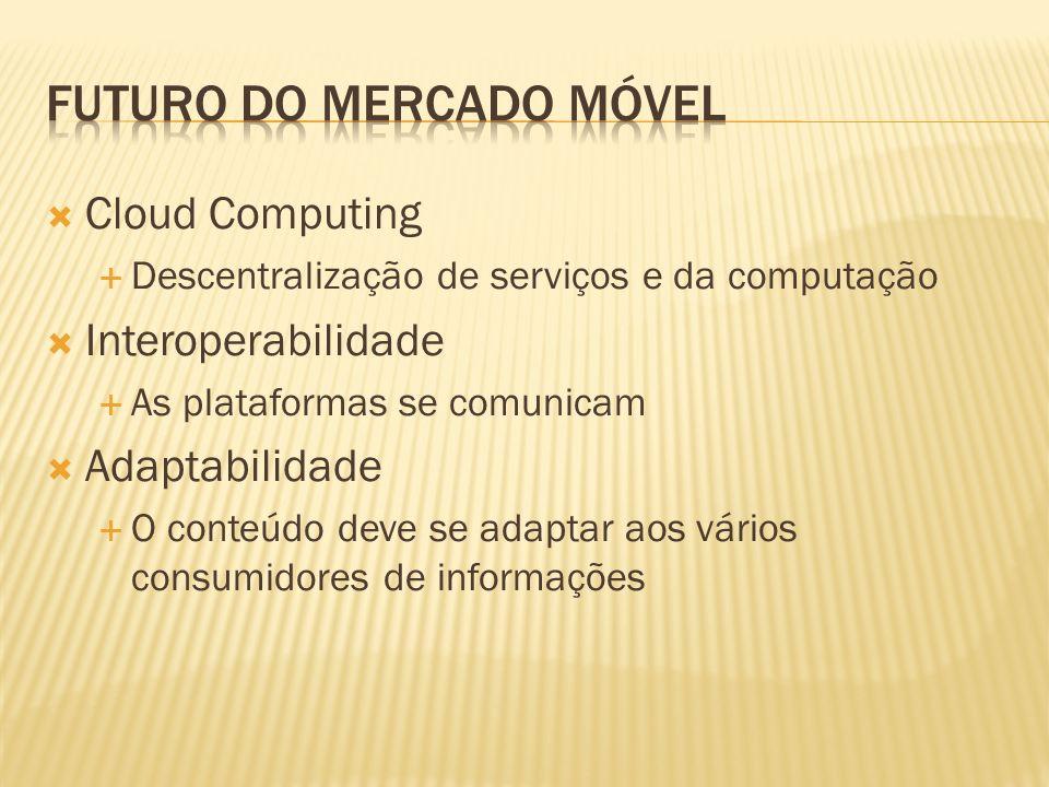 Cloud Computing Descentralização de serviços e da computação Interoperabilidade As plataformas se comunicam Adaptabilidade O conteúdo deve se adaptar