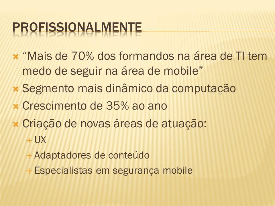 Mais de 70% dos formandos na área de TI tem medo de seguir na área de mobile Segmento mais dinâmico da computação Crescimento de 35% ao ano Criação de