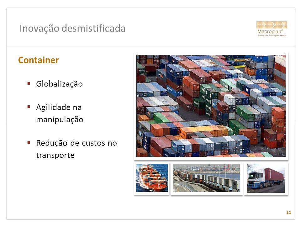 Inovação desmistificada Container Globalização Agilidade na manipulação Redução de custos no transporte 11