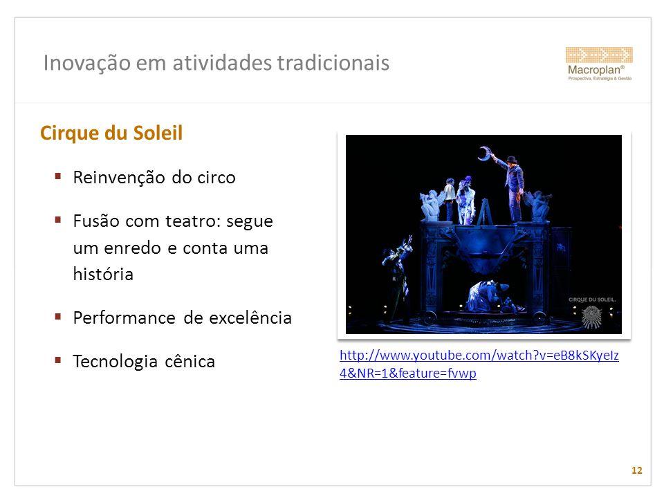Inovação em atividades tradicionais Cirque du Soleil Reinvenção do circo Fusão com teatro: segue um enredo e conta uma história Performance de excelên