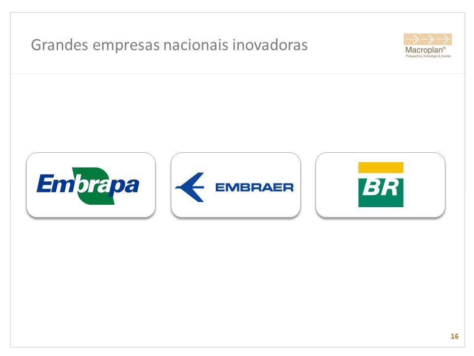 Grandes empresas nacionais inovadoras 16