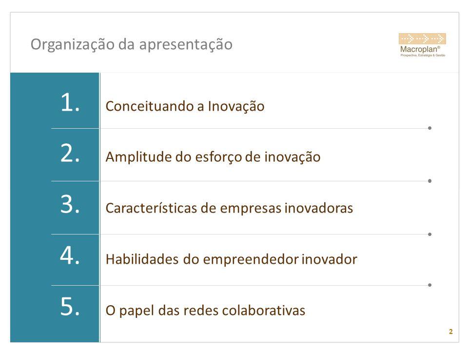 Organização da apresentação 1. Conceituando a Inovação 2. Amplitude do esforço de inovação 3. Características de empresas inovadoras 4. Habilidades do