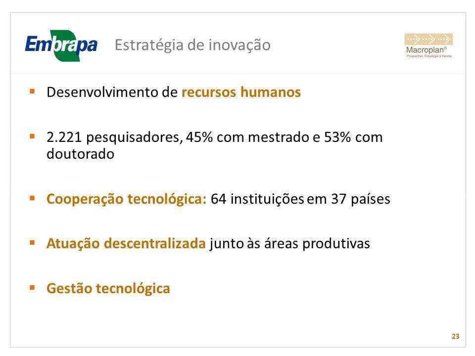 Estratégia de inovação Desenvolvimento de recursos humanos 2.221 pesquisadores, 45% com mestrado e 53% com doutorado Cooperação tecnológica: 64 instit