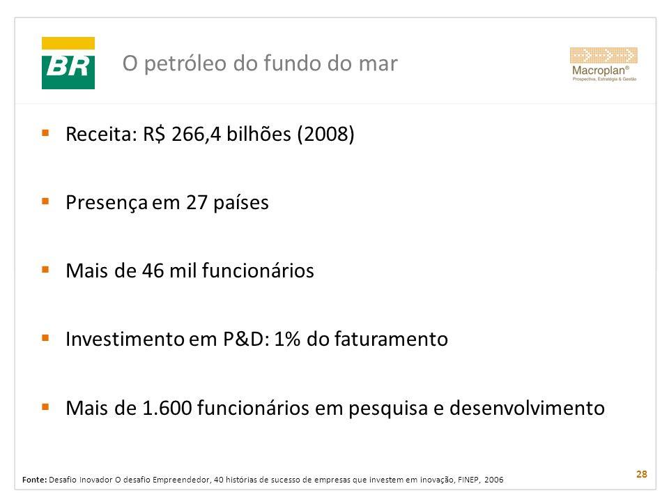 Receita: R$ 266,4 bilhões (2008) Presença em 27 países Mais de 46 mil funcionários Investimento em P&D: 1% do faturamento Mais de 1.600 funcionários e