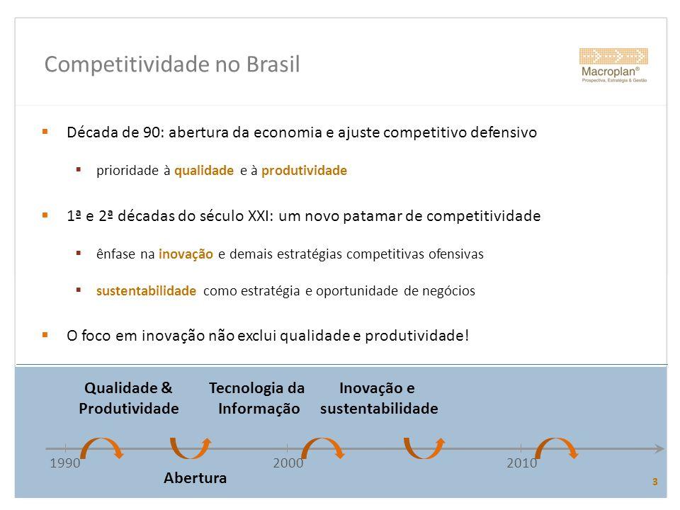 Competitividade no Brasil Década de 90: abertura da economia e ajuste competitivo defensivo prioridade à qualidade e à produtividade 1ª e 2ª décadas d