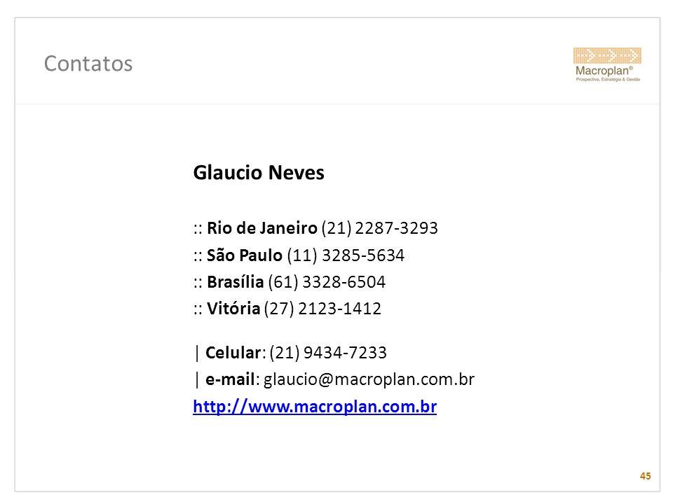 Contatos 45 Glaucio Neves :: Rio de Janeiro (21) 2287-3293 :: São Paulo (11) 3285-5634 :: Brasília (61) 3328-6504 :: Vitória (27) 2123-1412 | Celular:
