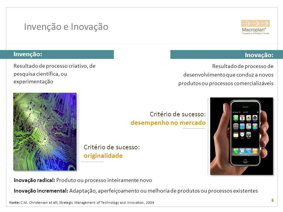 Critério de sucesso: desempenho no mercado Invenção e Inovação Invenção: Resultado de processo criativo, de pesquisa científica, ou experimentação 6 I