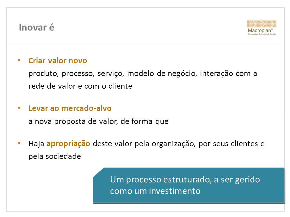Evolução da produção de petróleo no Brasil (mil bpd) Fonte: Petrobras (2006) 0 200 400 600 800 1000 1200 1400 1600 1954565860626466687072747678808284868890929496980002 2004 Início do PROCAP Bacia de Campos Outras Regiões Águas Profundas (LDA> 400m)