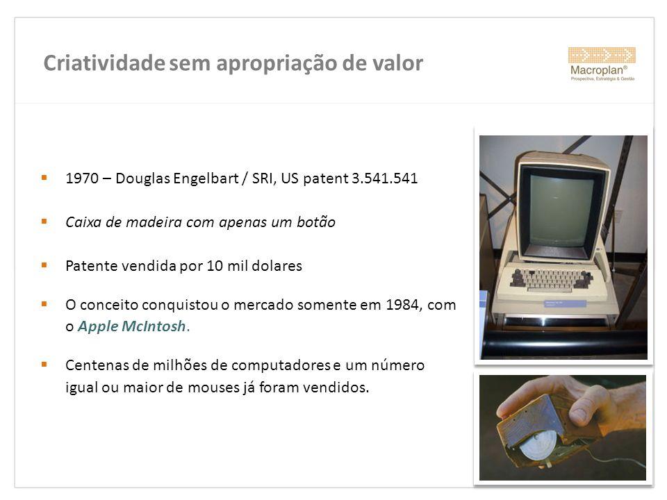 Criatividade sem apropriação de valor 1970 – Douglas Engelbart / SRI, US patent 3.541.541 Caixa de madeira com apenas um botão Patente vendida por 10