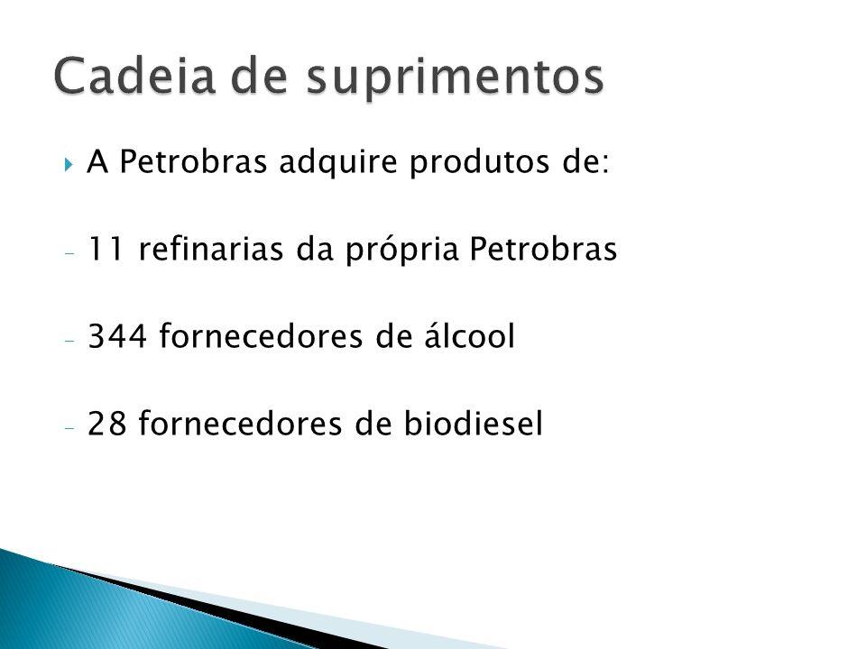 A Petrobras adquire produtos de: - 11 refinarias da própria Petrobras - 344 fornecedores de álcool - 28 fornecedores de biodiesel