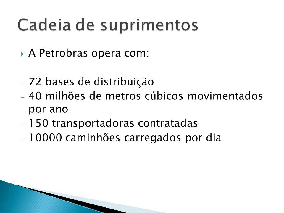 A Petrobras opera com: - 72 bases de distribuição - 40 milhões de metros cúbicos movimentados por ano - 150 transportadoras contratadas - 10000 caminh