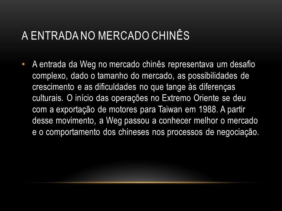 A ENTRADA NO MERCADO CHINÊS A entrada da Weg no mercado chinês representava um desafio complexo, dado o tamanho do mercado, as possibilidades de crescimento e as dificuldades no que tange às diferenças culturais.