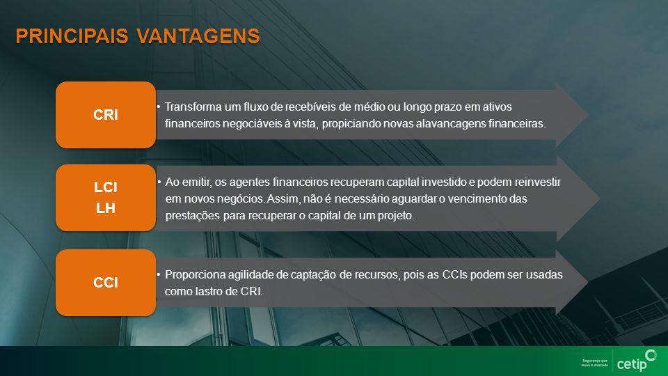 Transforma um fluxo de recebíveis de médio ou longo prazo em ativos financeiros negociáveis à vista, propiciando novas alavancagens financeiras.