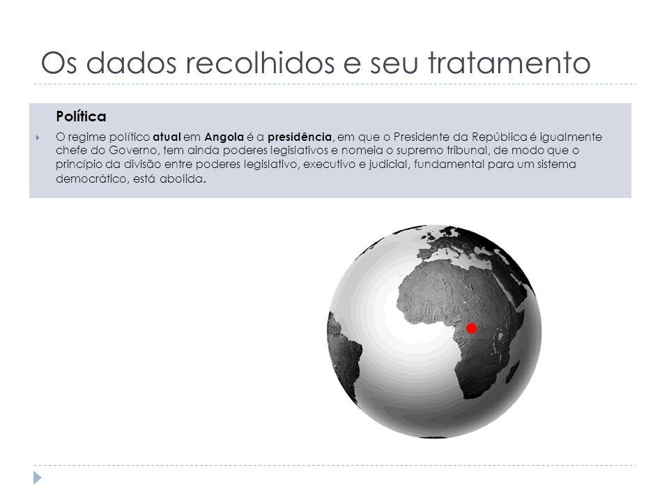 Os dados recolhidos e seu tratamento Política O regime político atual em Angola é a presidência, em que o Presidente da República é igualmente chefe d