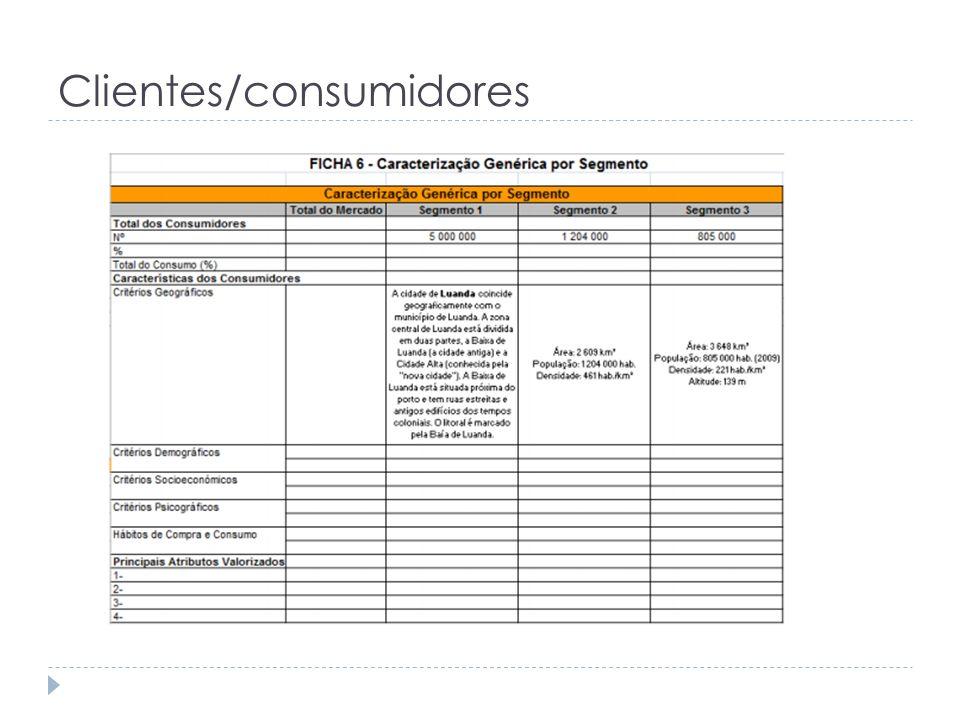 Clientes/consumidores
