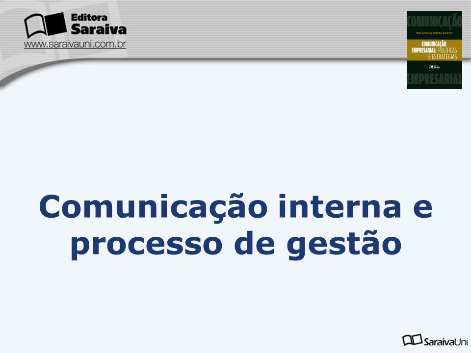 Capa da Obra Capítulo 4 Comunicação interna e processo de gestão Mudanças nos fatores de mercado e fatores comunicacionais influenciam no processo de gestão e de comunicação interna.