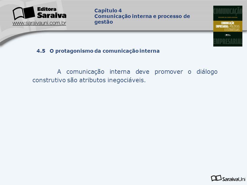 Capa da Obra Capítulo 4 Comunicação interna e processo de gestão A comunicação interna deve promover o diálogo construtivo são atributos inegociáveis.