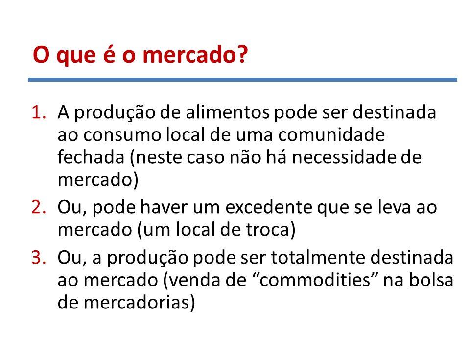 1.A produção de alimentos pode ser destinada ao consumo local de uma comunidade fechada (neste caso não há necessidade de mercado) 2.Ou, pode haver um