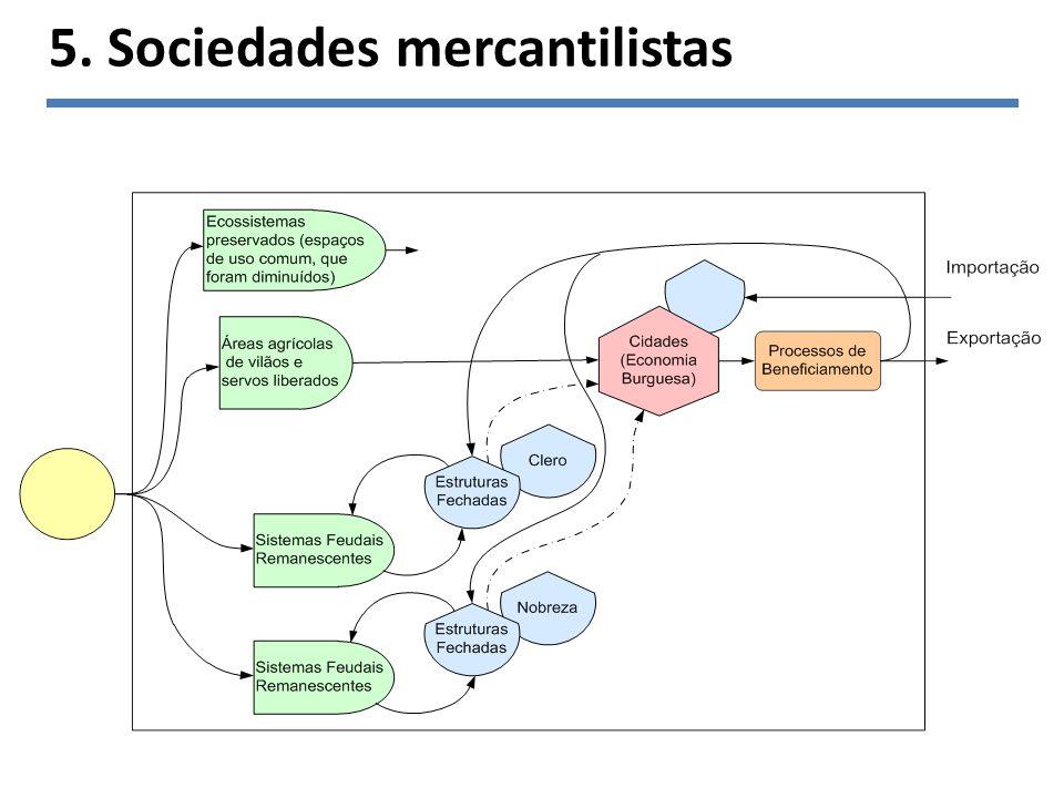 5. Sociedades mercantilistas