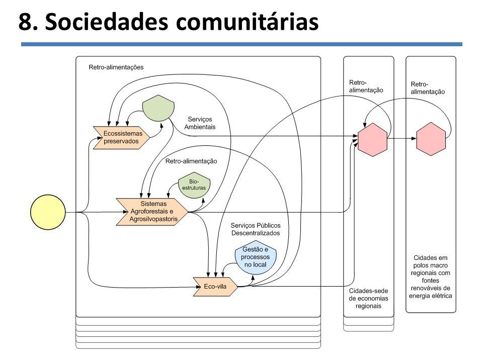 8. Sociedades comunitárias