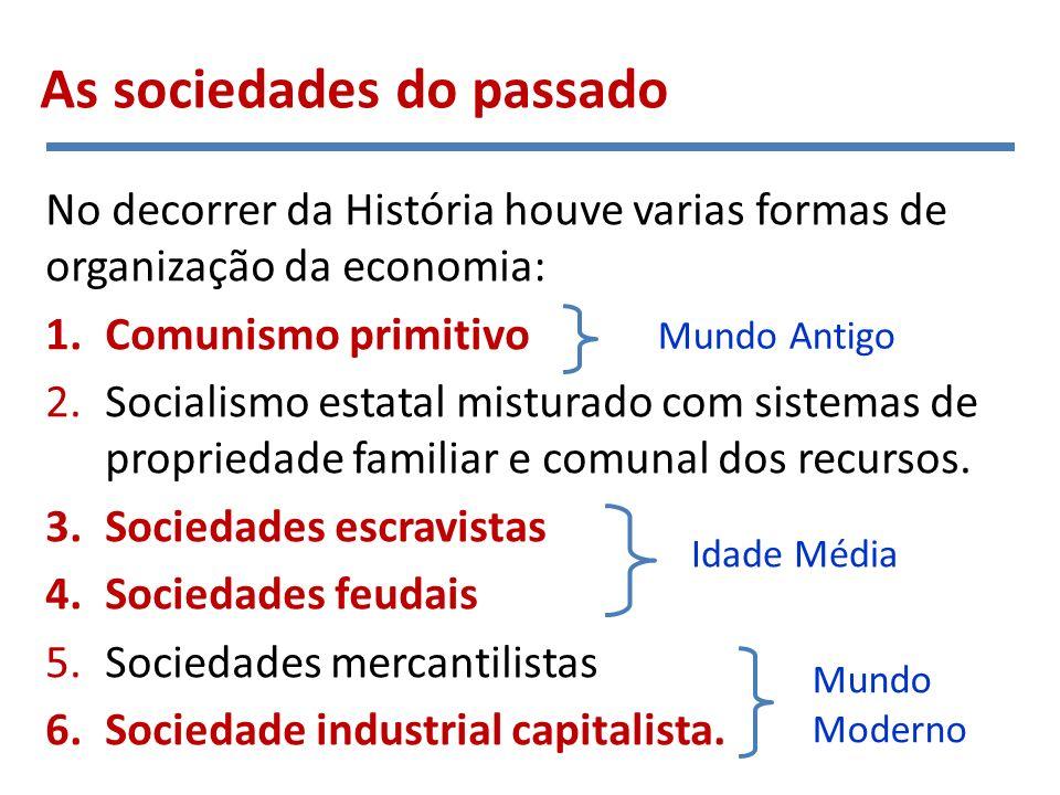 No decorrer da História houve varias formas de organização da economia: 1.Comunismo primitivo 2.Socialismo estatal misturado com sistemas de proprieda
