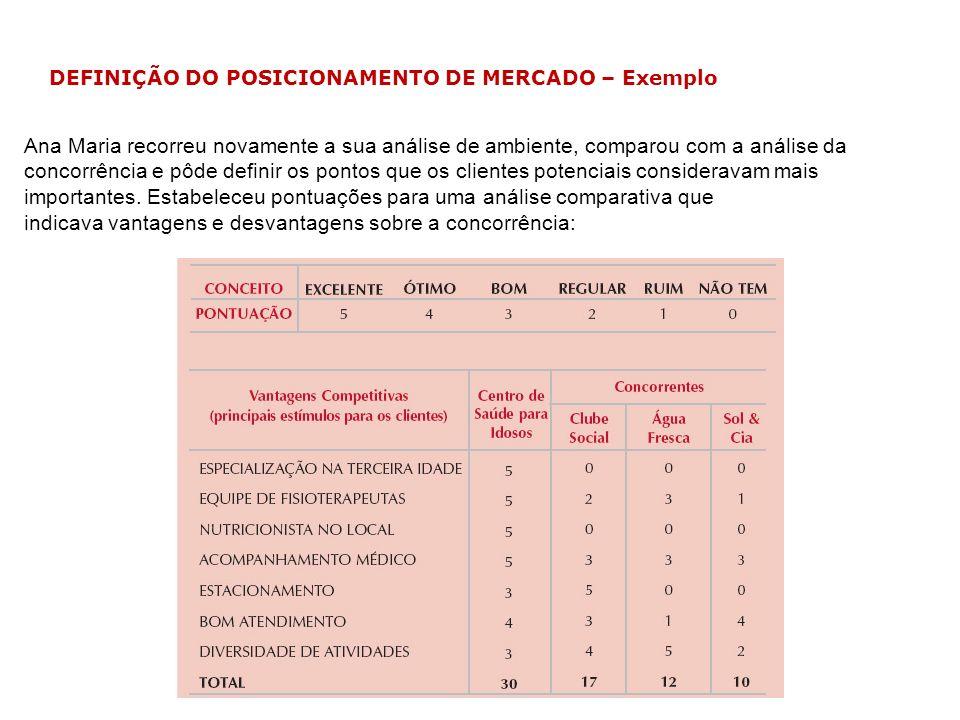 Ana Maria recorreu novamente a sua análise de ambiente, comparou com a análise da concorrência e pôde definir os pontos que os clientes potenciais con