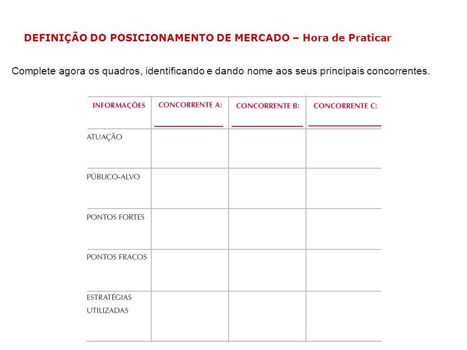 Complete agora os quadros, identificando e dando nome aos seus principais concorrentes. DEFINIÇÃO DO POSICIONAMENTO DE MERCADO – Hora de Praticar