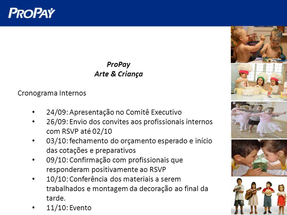 ProPay Arte & Criança Cronograma Internos 24/09: Apresentação no Comitê Executivo 26/09: Envio dos convites aos profissionais internos com RSVP até 02