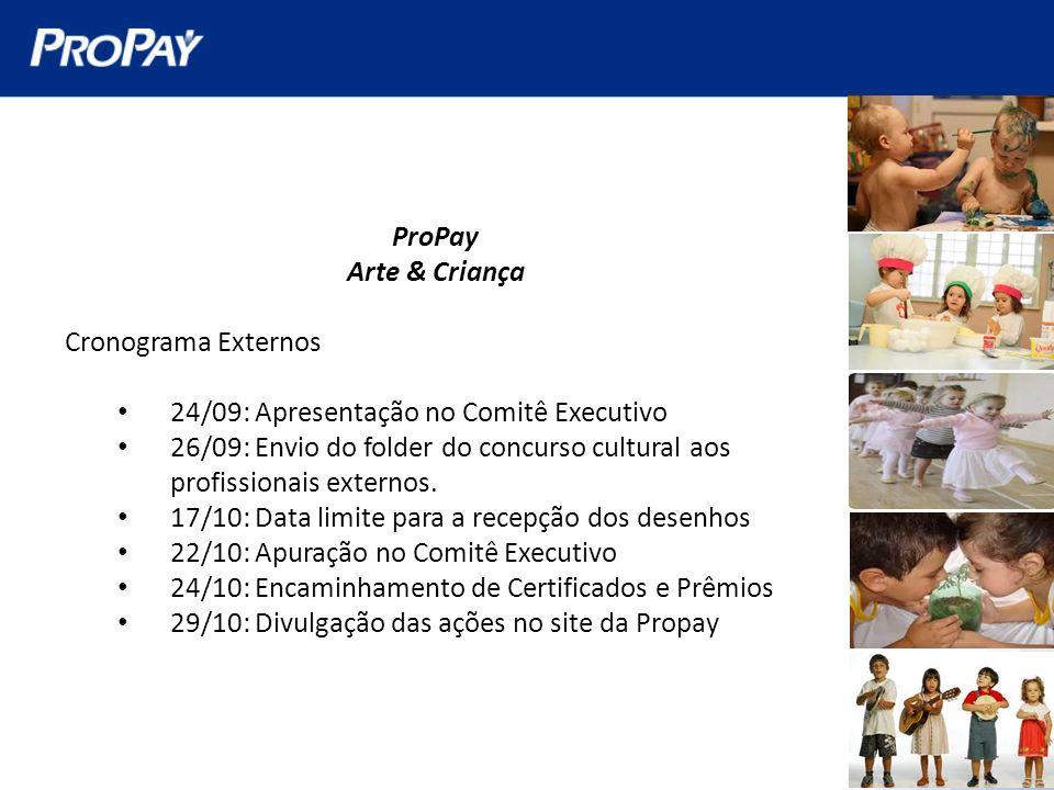 ProPay Arte & Criança Cronograma Externos 24/09: Apresentação no Comitê Executivo 26/09: Envio do folder do concurso cultural aos profissionais extern