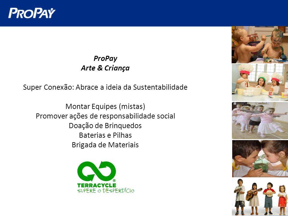 ProPay Arte & Criança Super Conexão: Abrace a ideia da Sustentabilidade Montar Equipes (mistas) Promover ações de responsabilidade social Doação de Br