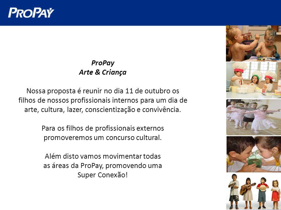 ProPay Arte & Criança Nossa proposta é reunir no dia 11 de outubro os filhos de nossos profissionais internos para um dia de arte, cultura, lazer, con