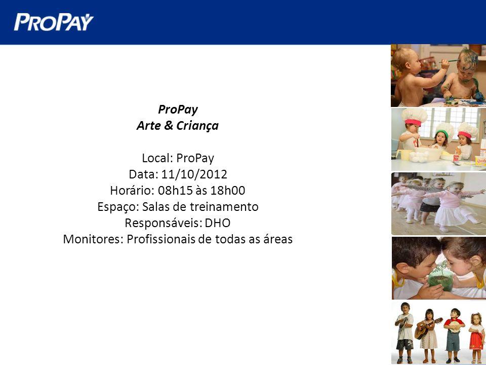 ProPay Arte & Criança Local: ProPay Data: 11/10/2012 Horário: 08h15 às 18h00 Espaço: Salas de treinamento Responsáveis: DHO Monitores: Profissionais d