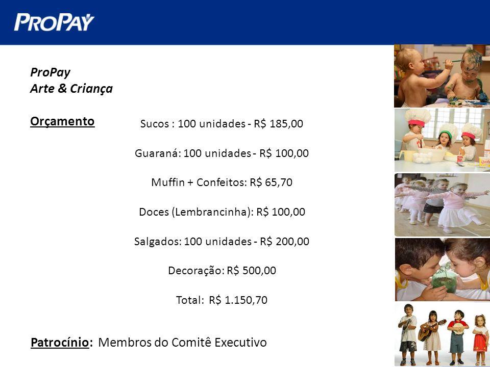 ProPay Arte & Criança Orçamento Sucos : 100 unidades - R$ 185,00 Guaraná: 100 unidades - R$ 100,00 Muffin + Confeitos: R$ 65,70 Doces (Lembrancinha):