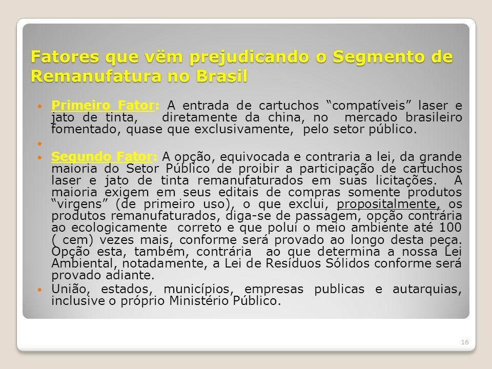 Fatores que vëm prejudicando o Segmento de Remanufatura no Brasil Primeiro Fator: A entrada de cartuchos compatíveis laser e jato de tinta, diretament