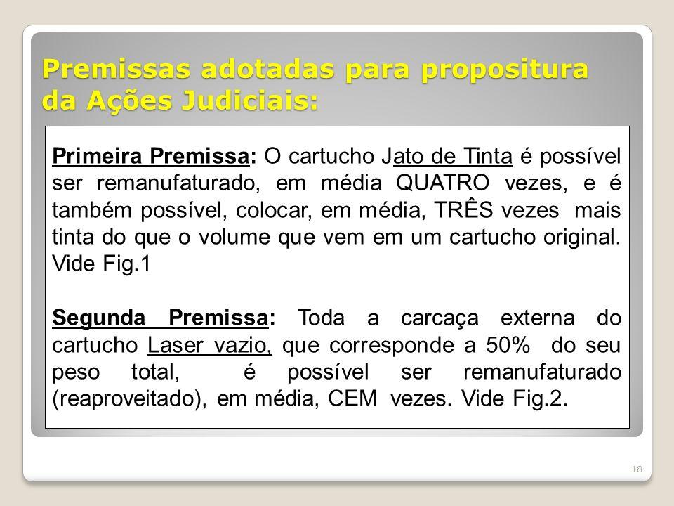 Premissas adotadas para propositura da Ações Judiciais: 18 Primeira Premissa: O cartucho Jato de Tinta é possível ser remanufaturado, em média QUATRO