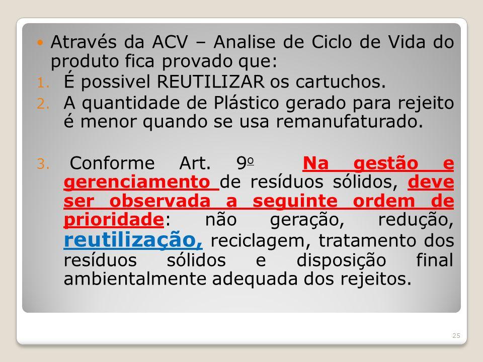Através da ACV – Analise de Ciclo de Vida do produto fica provado que: 1. É possivel REUTILIZAR os cartuchos. 2. A quantidade de Plástico gerado para