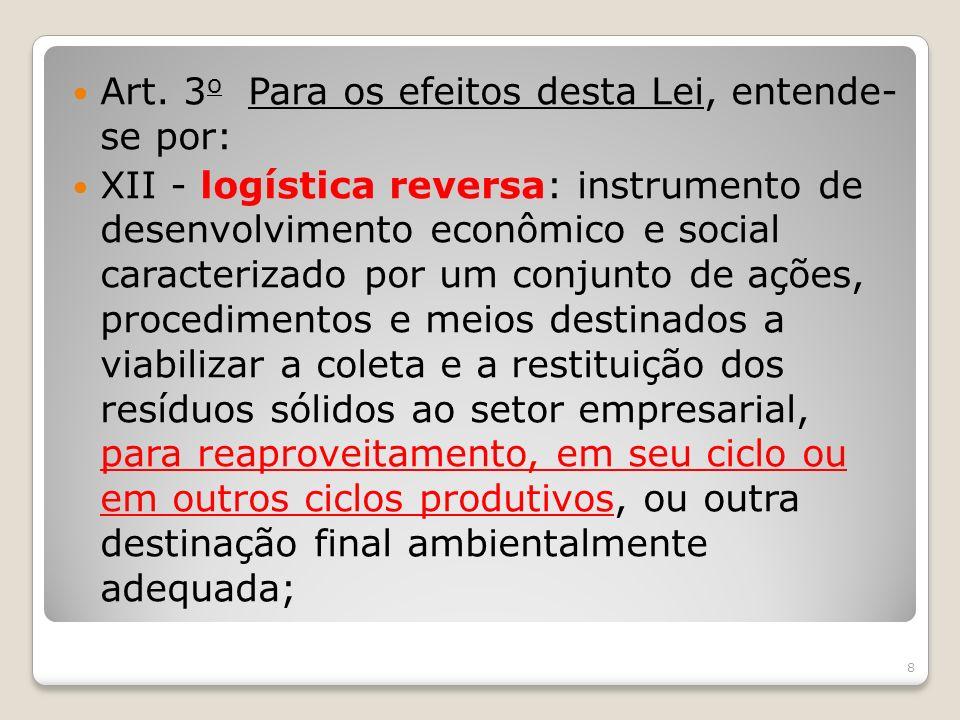 Art. 3 o Para os efeitos desta Lei, entende- se por: XII - logística reversa: instrumento de desenvolvimento econômico e social caracterizado por um c