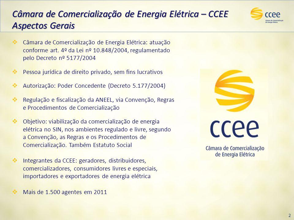 Câmara de Comercialização de Energia Elétrica – CCEE Aspectos Gerais 2 Câmara de Comercialização de Energia Elétrica: atuação conforme art. 4º da Lei