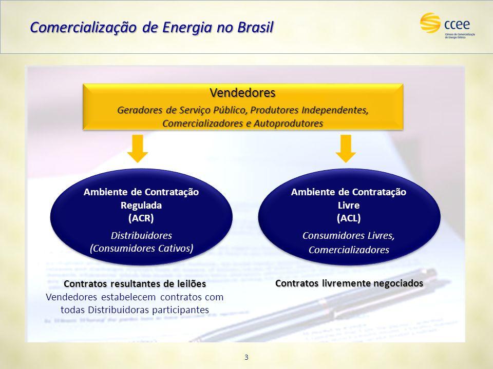 Comercialização de Energia no Brasil Vendedores Geradores de Serviço Público, Produtores Independentes, Comercializadores e Autoprodutores Vendedores