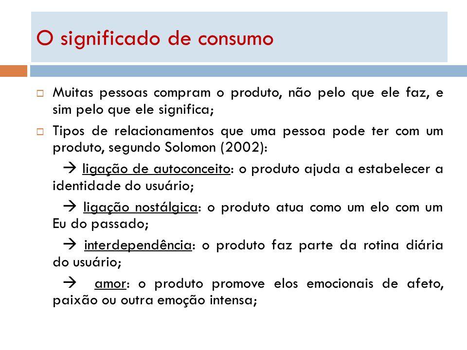 O significado de consumo Muitas pessoas compram o produto, não pelo que ele faz, e sim pelo que ele significa; Tipos de relacionamentos que uma pessoa