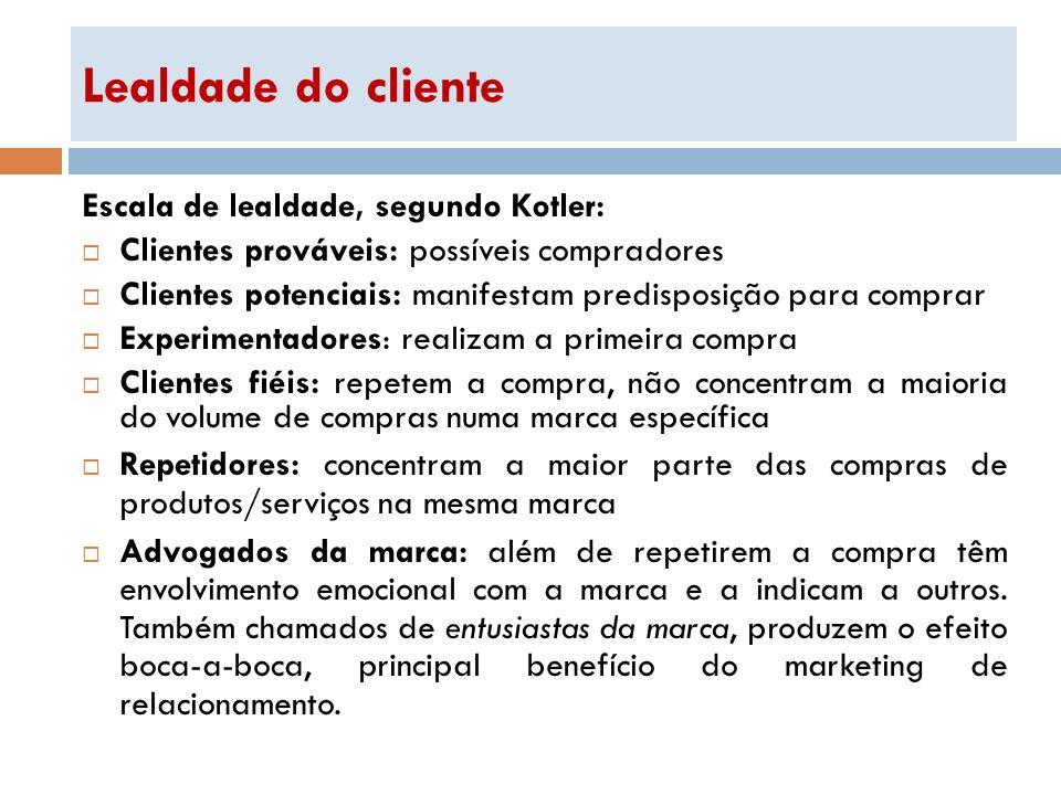 Lealdade do cliente Escala de lealdade, segundo Kotler: Clientes prováveis: possíveis compradores Clientes potenciais: manifestam predisposição para c