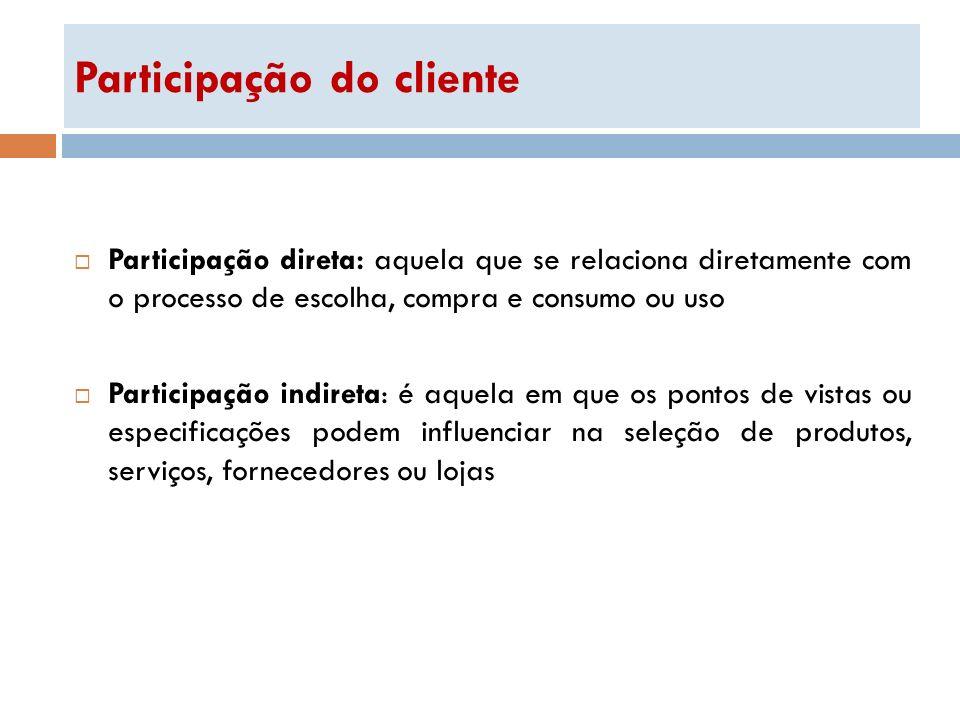 Participação do cliente Participação direta: aquela que se relaciona diretamente com o processo de escolha, compra e consumo ou uso Participação indir