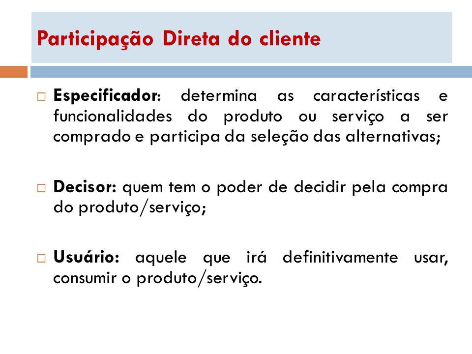 Participação Direta do cliente Especificador: determina as características e funcionalidades do produto ou serviço a ser comprado e participa da seleç