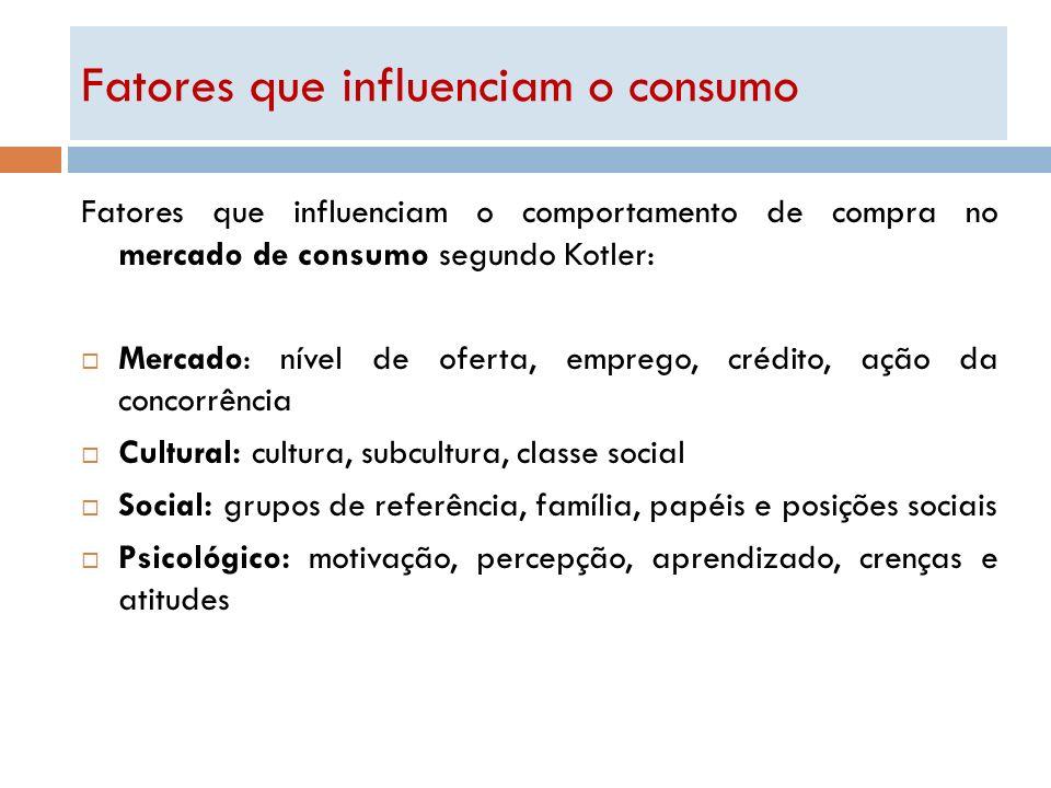 Fatores que influenciam o consumo Fatores que influenciam o comportamento de compra no mercado de consumo segundo Kotler: Mercado: nível de oferta, em