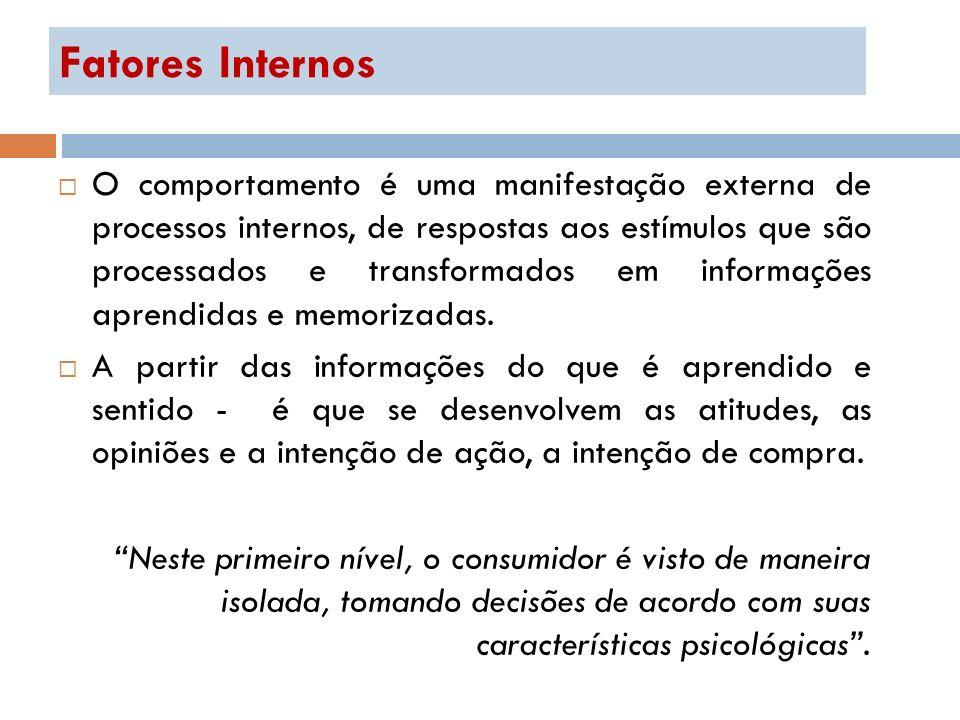 O comportamento é uma manifestação externa de processos internos, de respostas aos estímulos que são processados e transformados em informações aprend