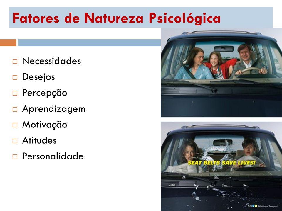Fatores de Natureza Psicológica Necessidades Desejos Percepção Aprendizagem Motivação Atitudes Personalidade