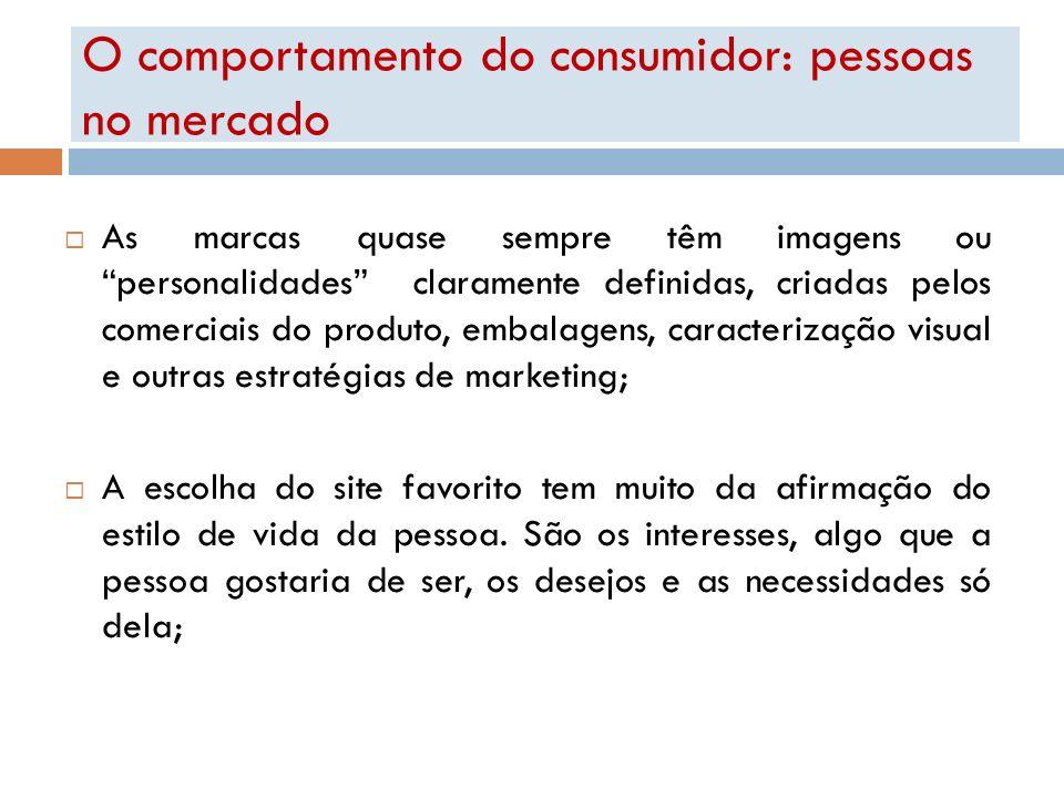 O comportamento do consumidor: pessoas no mercado As marcas quase sempre têm imagens ou personalidades claramente definidas, criadas pelos comerciais