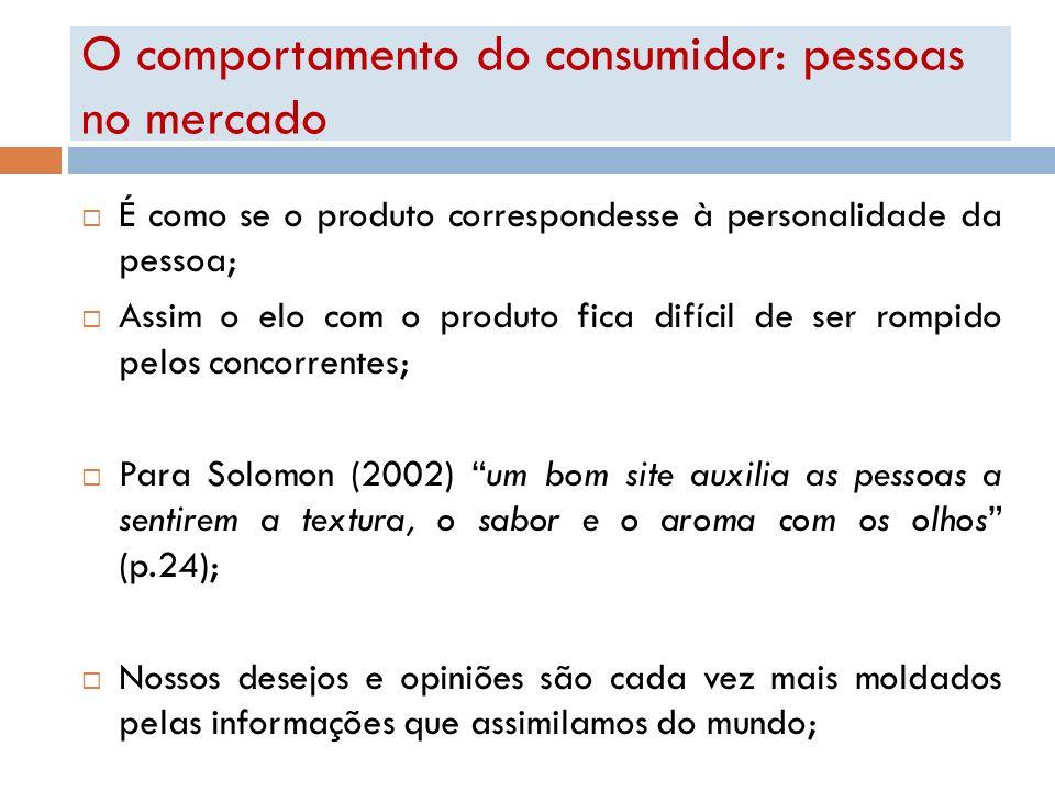O comportamento do consumidor: pessoas no mercado É como se o produto correspondesse à personalidade da pessoa; Assim o elo com o produto fica difícil