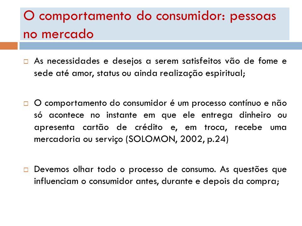 O comportamento do consumidor: pessoas no mercado As necessidades e desejos a serem satisfeitos vão de fome e sede até amor, status ou ainda realizaçã