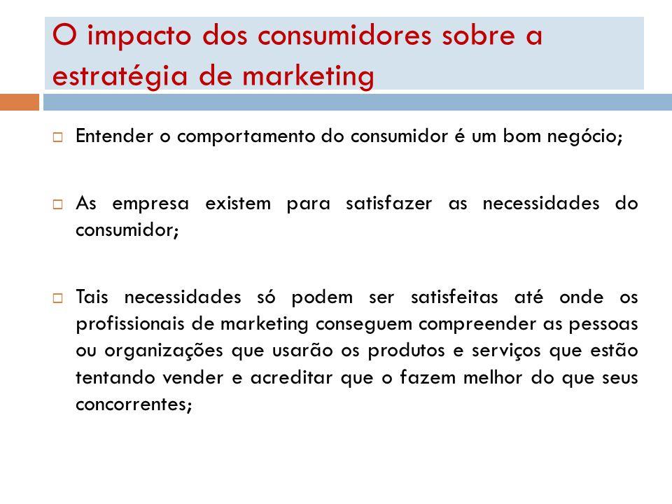 O impacto dos consumidores sobre a estratégia de marketing Entender o comportamento do consumidor é um bom negócio; As empresa existem para satisfazer